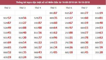 phân tích cầu lô miền bắc ngày 18/10 tỷ lệ trúng cao