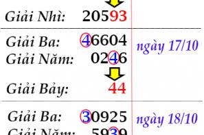 Phân tích xổ số miền bắc- xsmb thứ 6 chuẩn xác