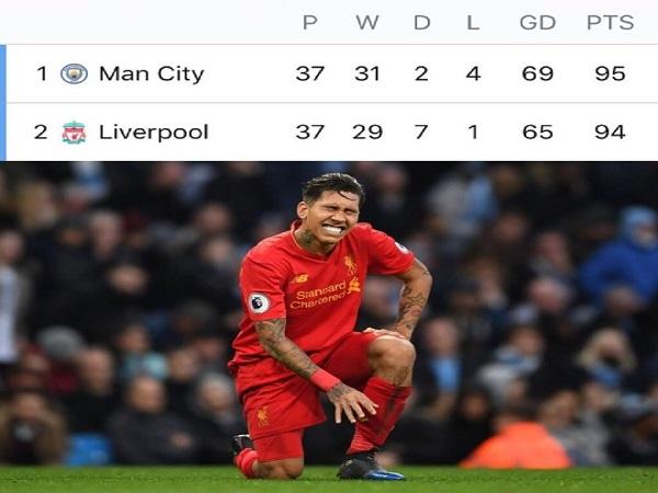 Liverpool, Man City đua vô địch hay nhất lịch sử