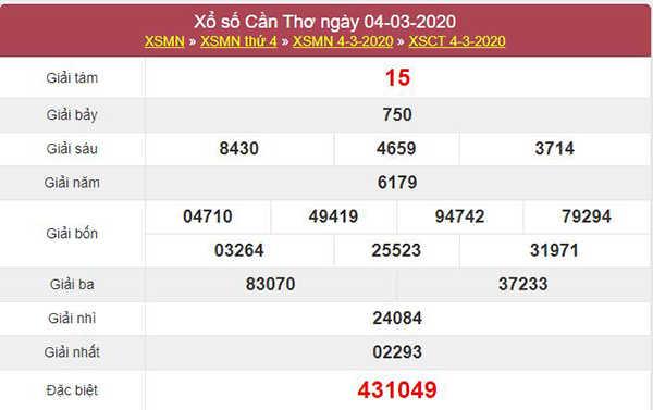 Dự đoán kqxs Cần Thơ ngày 11/3/2020 - Soi cầu XSCT thứ 4