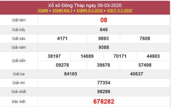 Dự đoán KQXS Đồng Tháp 16/3/2020 (Thứ 2, 16-3-2020)