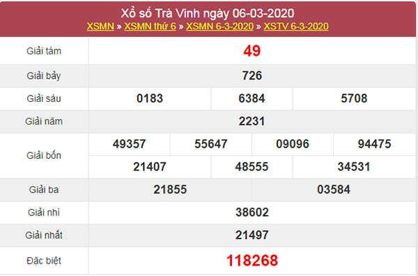 Dự đoán XS Trà Vinh hôm nay 13/3/2020 - Soi cầu XSTV thứ 6