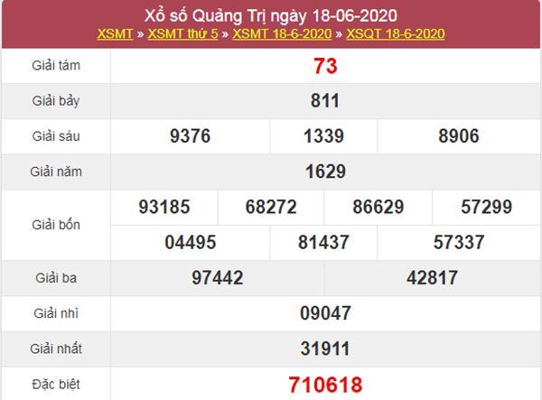 Thống kê XSQT 25/6/2020 chốt KQXS Quảng Trị thứ 5
