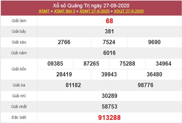 Dự đoán XSQT 3/9/2020 chốt KQXS Quảng Trị thứ 5