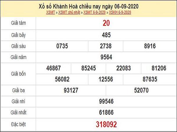 Nhận định XSKH 9/9/2020