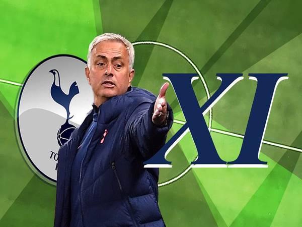 Nhận định Tottenham vs Royal Antwerp, 03h00 ngày 11/12