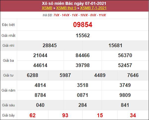 Thống kê XSMB 8/1/2021 chốt bạch thủ lô miền Bắc thứ 6