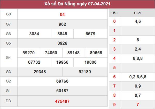 Dự đoán XSDNG 10/4/2021 thứ 7 cùng chuyên gia siêu chuẩn