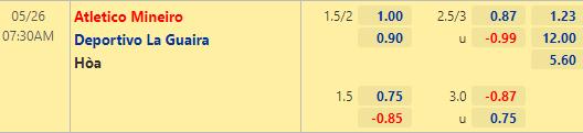Tỷ lệ kèo bóng đá giữa Atletico Mineiro vs La Guaira