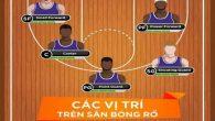 Các vị trí trong bóng rổ và vai trò từng vị trí thi đấu