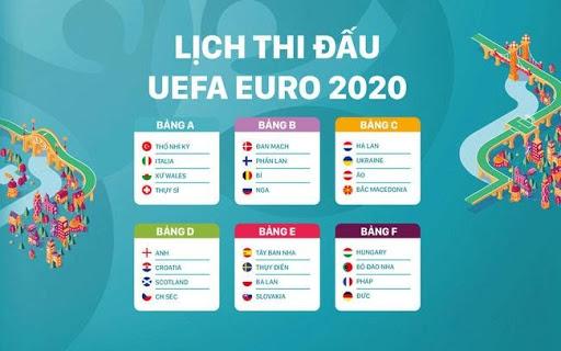 Đón xem lịch thi đấu chung kết Euro 2021