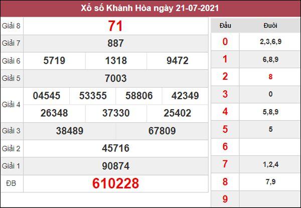 Nhận định KQXS Khánh Hòa 25/7/2021 chủ nhật cùng cao thủ