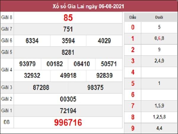 Dự đoán XSGL 06-08-2021